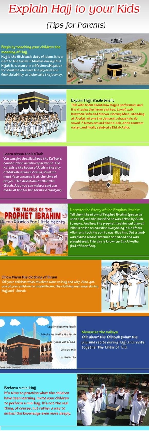 Explain Hajj to Your Kids